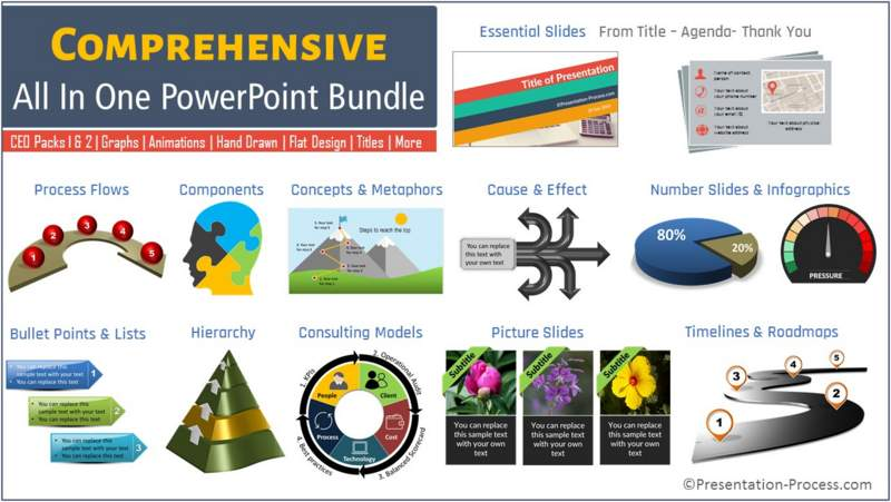 Comprehensive PowerPoint All In One Bundle