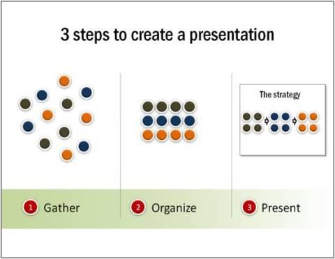 Visual Diagram on Slide for Presentation