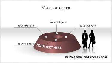 Volcano Diagram