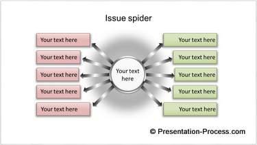 Issue Spider