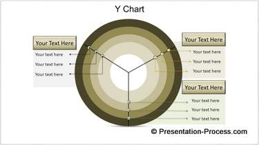 Y chart in PowerPoint