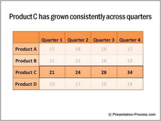 Data Presentation Table Image