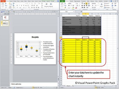 Editing Template Box Whisker in PowerPoint