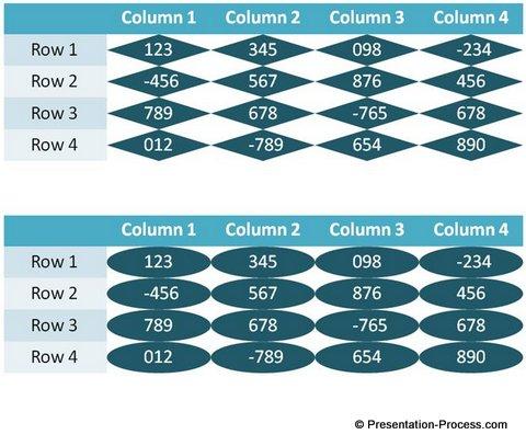Fancy Tables in PowerPoint