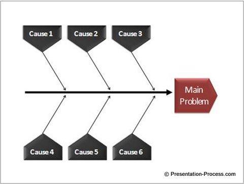 PowerPoint Fishbone Diagram Tutorial