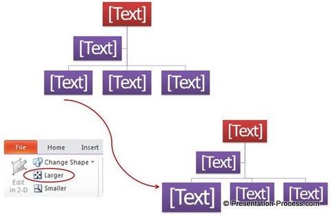 SmartArt Diagram Modifications