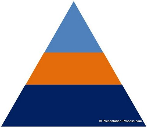 Full Pyramid Shape