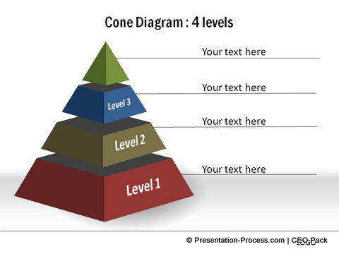Cone Diagram from CEO Pack