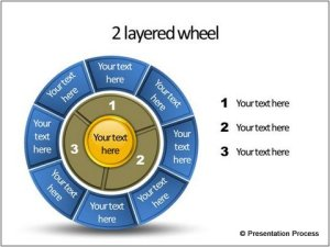 Layered Wheel Diagram Template in PowerPoint