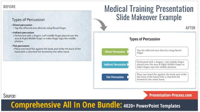 powerpoint makeover example medical training presentation slide