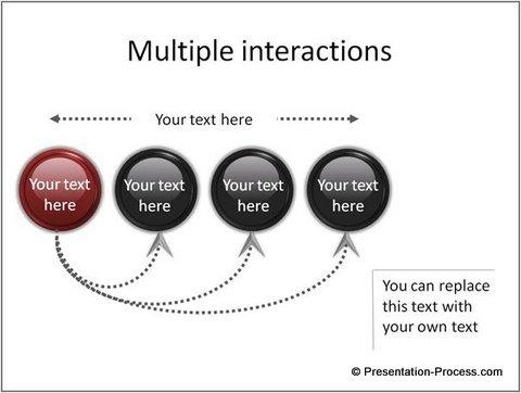 Multiple Interaction Circular Arrows