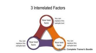 PowerPoint 3 Step Circular Flow