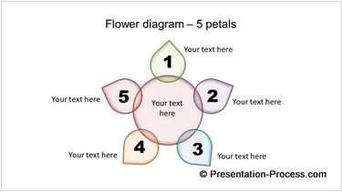 Creative Presentation Agenda