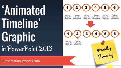 How to create animated powerpoint timeline toneelgroepblik Choice Image