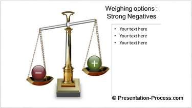 Negative PowerPoint Balance