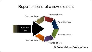 PowerPoint Chain Reaction
