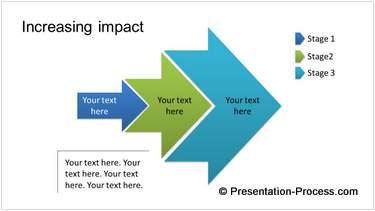 PowerPoint arrows impact