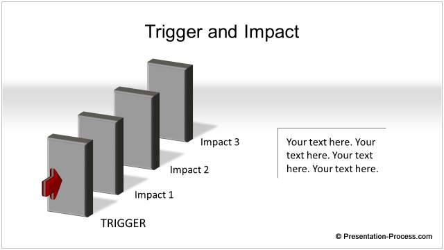 PowerPoint Trigger and Impact