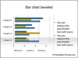 PowerPoint Bar Chart