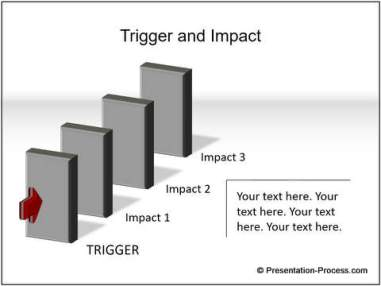 PowerPoint Cause effect