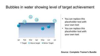 PowerPoint Chart Achievement