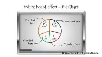 Hand Drawn PowerPoint Pie Chart