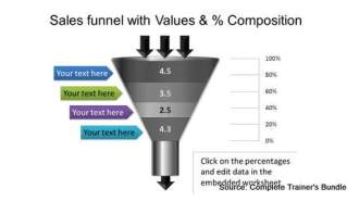PowerPoint Data Chart Marketing Funnel