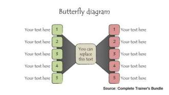 PowerPoint Butterfly Diagram
