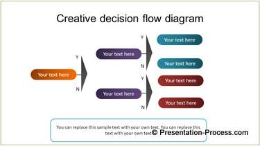 powerpoint tree diagrams, Modern powerpoint