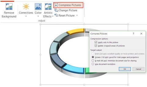 Compress Pictures in PowerPoint