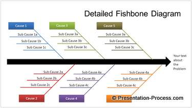 Powerpoint fishbone detailed fishbone diagram layout ccuart Choice Image
