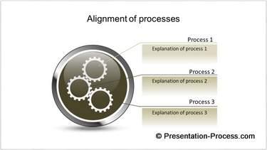 PowerPoint Gears