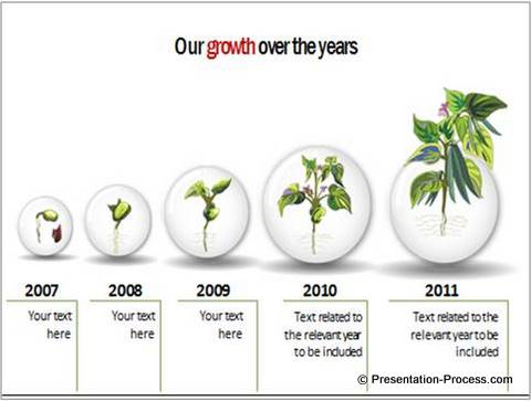 PowerPoint growth chart tree