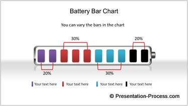 PowerPoint Battery Chart