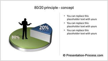 Pareto Principle Concept