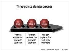 Linear 3D Process Flow diagram CEO Pack 2