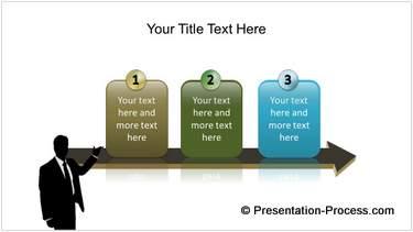 PowerPoint 3 Steps Roadma