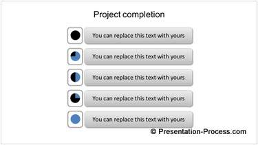 Project Phases Progress