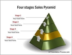 powerpoint-sales-pyramid-ceo-pack-2