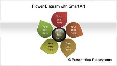 Flower Smartart