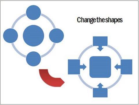 Change Shape in PowerPoint Smartart