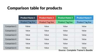 PowerPoint Tables
