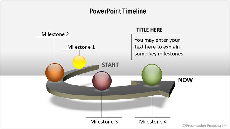timeline chart for powerpoint