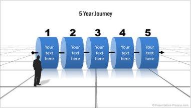 Powerpoint timeline charts 5 year journey powerpoint yearwise roadmaps for 5 years powerpoint yearwise timeline toneelgroepblik Image collections