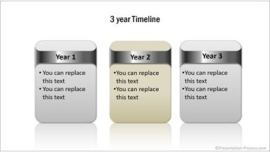 year timeline template