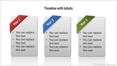 PowerPoint Timeline with labels