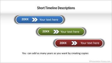 Short Timeline with Description