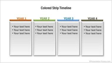 Detailed Timeline