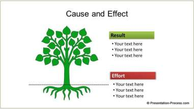 Cause and effect Arrows