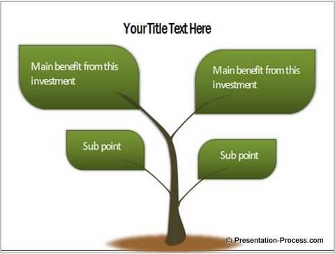 powerpoint tree leaf diagram